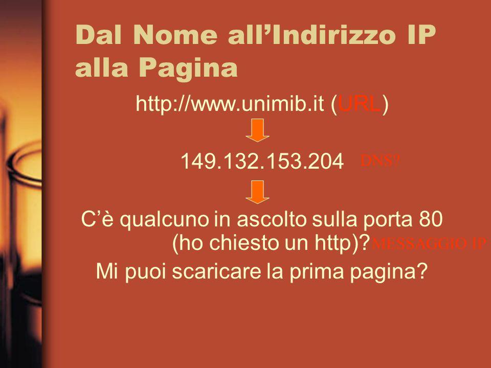 Dal Nome allIndirizzo IP alla Pagina http://www.unimib.it (URL) 149.132.153.204 Cè qualcuno in ascolto sulla porta 80 (ho chiesto un http).
