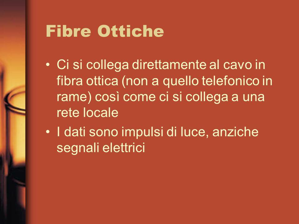 Fibre Ottiche Ci si collega direttamente al cavo in fibra ottica (non a quello telefonico in rame) così come ci si collega a una rete locale I dati sono impulsi di luce, anziche segnali elettrici