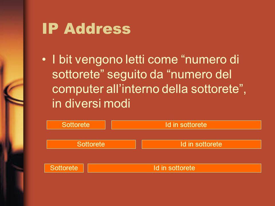 IP Address I bit vengono letti come numero di sottorete seguito da numero del computer allinterno della sottorete, in diversi modi SottoreteId in sottorete SottoreteId in sottorete SottoreteId in sottorete