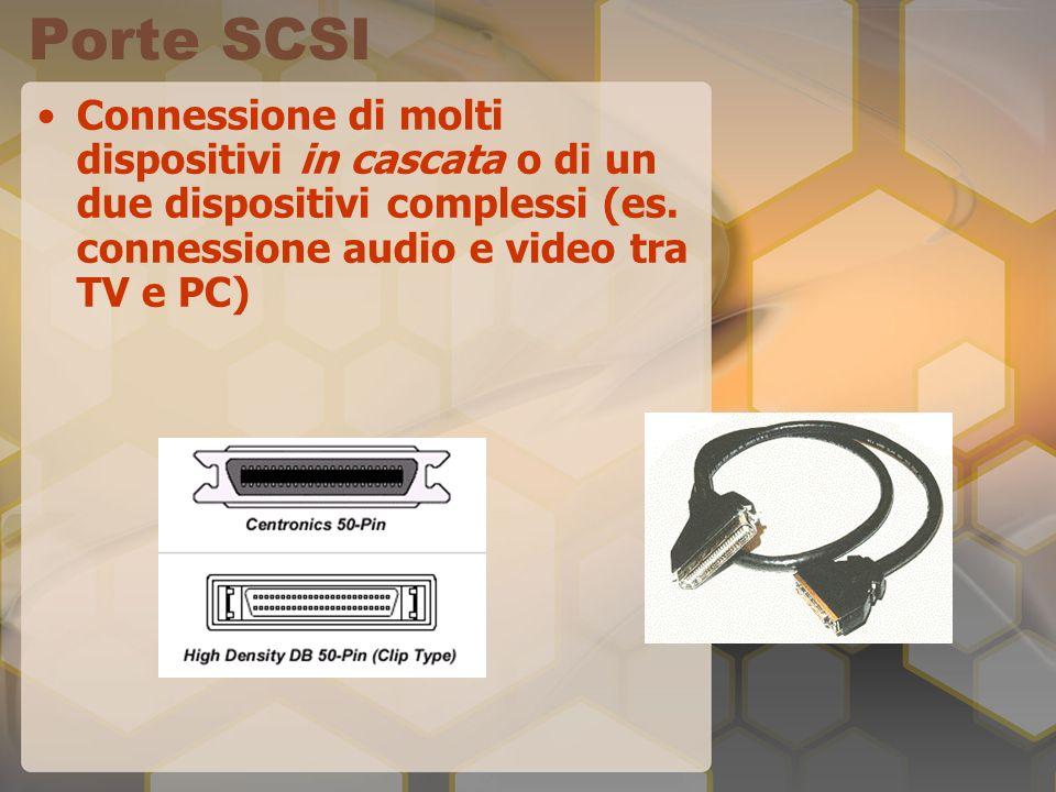 Porte SCSI Connessione di molti dispositivi in cascata o di un due dispositivi complessi (es. connessione audio e video tra TV e PC)
