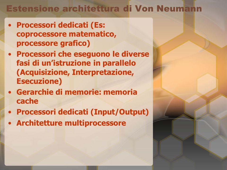 Estensione architettura di Von Neumann Processori dedicati (Es: coprocessore matematico, processore grafico) Processori che eseguono le diverse fasi d