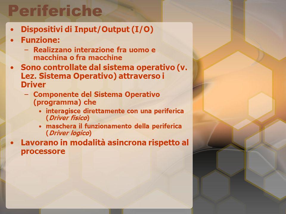 Periferiche Dispositivi di Input/Output (I/O) Funzione: –Realizzano interazione fra uomo e macchina o fra macchine Sono controllate dal sistema operat