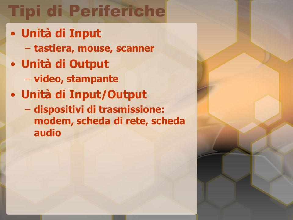 Tipi di Periferiche Unità di Input –tastiera, mouse, scanner Unità di Output –video, stampante Unità di Input/Output –dispositivi di trasmissione: mod