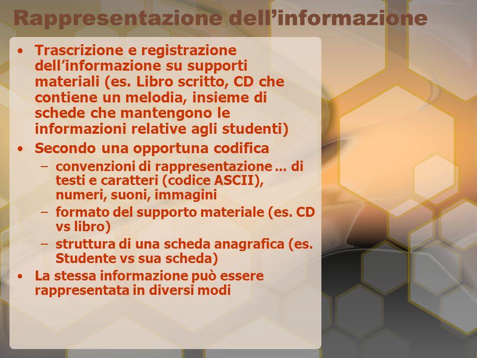 Rappresentazione dellinformazione Trascrizione e registrazione dellinformazione su supporti materiali (es.