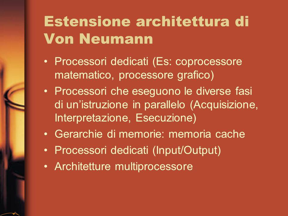 Estensione architettura di Von Neumann Processori dedicati (Es: coprocessore matematico, processore grafico) Processori che eseguono le diverse fasi di unistruzione in parallelo (Acquisizione, Interpretazione, Esecuzione) Gerarchie di memorie: memoria cache Processori dedicati (Input/Output) Architetture multiprocessore