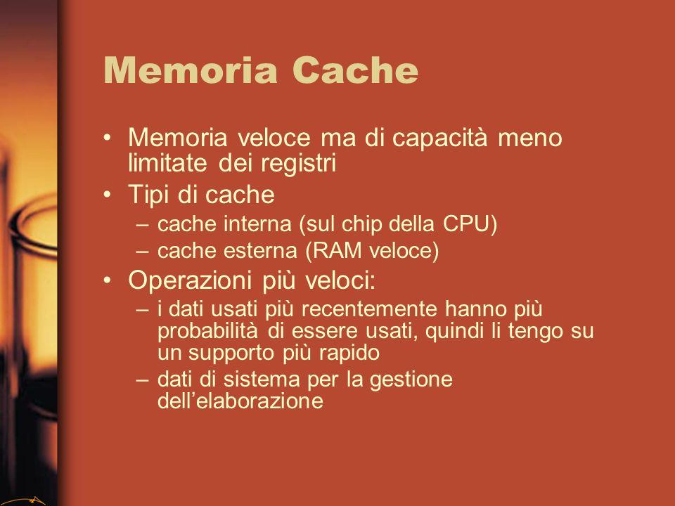 Memoria Cache Memoria veloce ma di capacità meno limitate dei registri Tipi di cache –cache interna (sul chip della CPU) –cache esterna (RAM veloce) Operazioni più veloci: –i dati usati più recentemente hanno più probabilità di essere usati, quindi li tengo su un supporto più rapido –dati di sistema per la gestione dellelaborazione