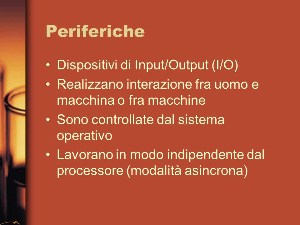 Periferiche Dispositivi di Input/Output (I/O) Realizzano interazione fra uomo e macchina o fra macchine Sono controllate dal sistema operativo Lavorano in modo indipendente dal processore (modalità asincrona)