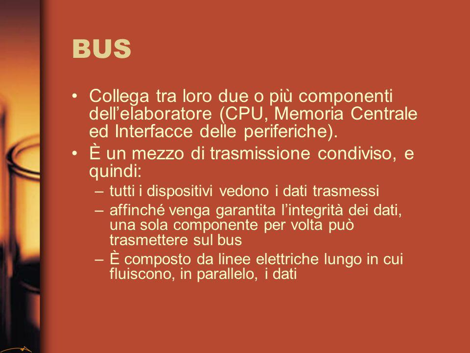 BUS Collega tra loro due o più componenti dellelaboratore (CPU, Memoria Centrale ed Interfacce delle periferiche).