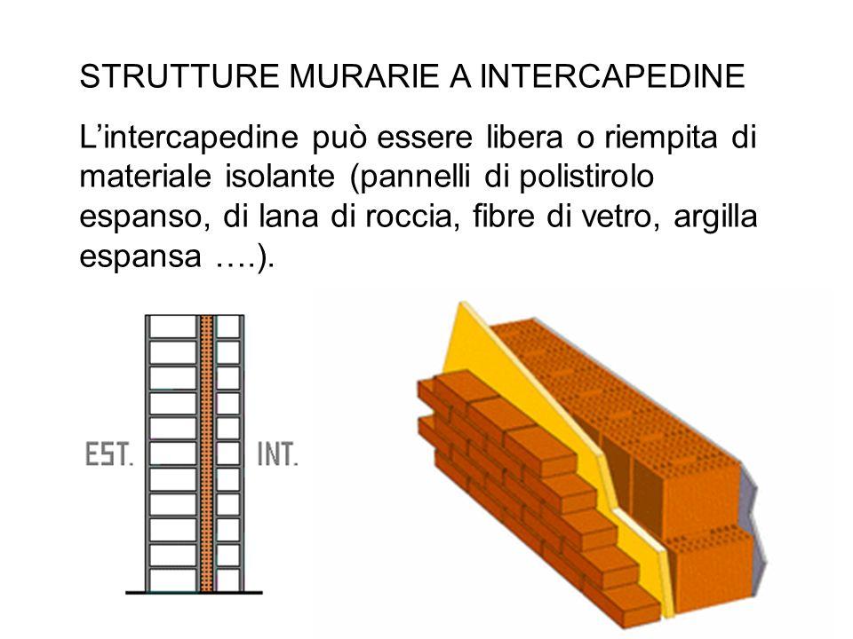 STRUTTURE MURARIE A INTERCAPEDINE Lintercapedine può essere libera o riempita di materiale isolante (pannelli di polistirolo espanso, di lana di rocci