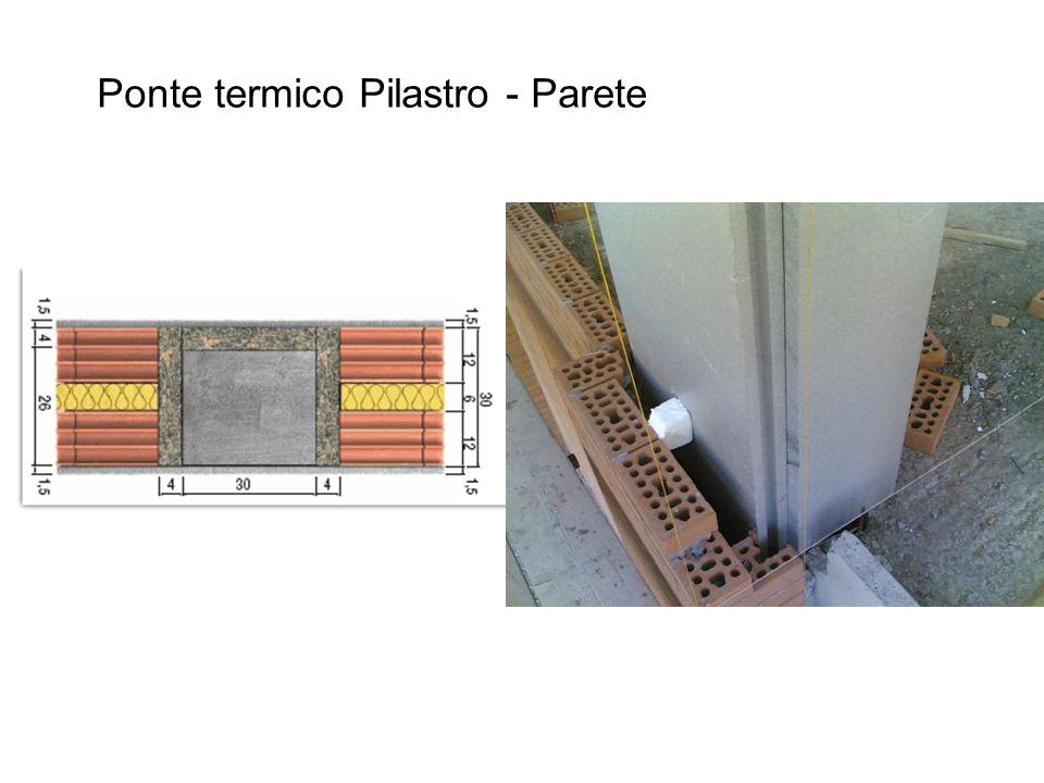 Ponte termico Pilastro - Parete