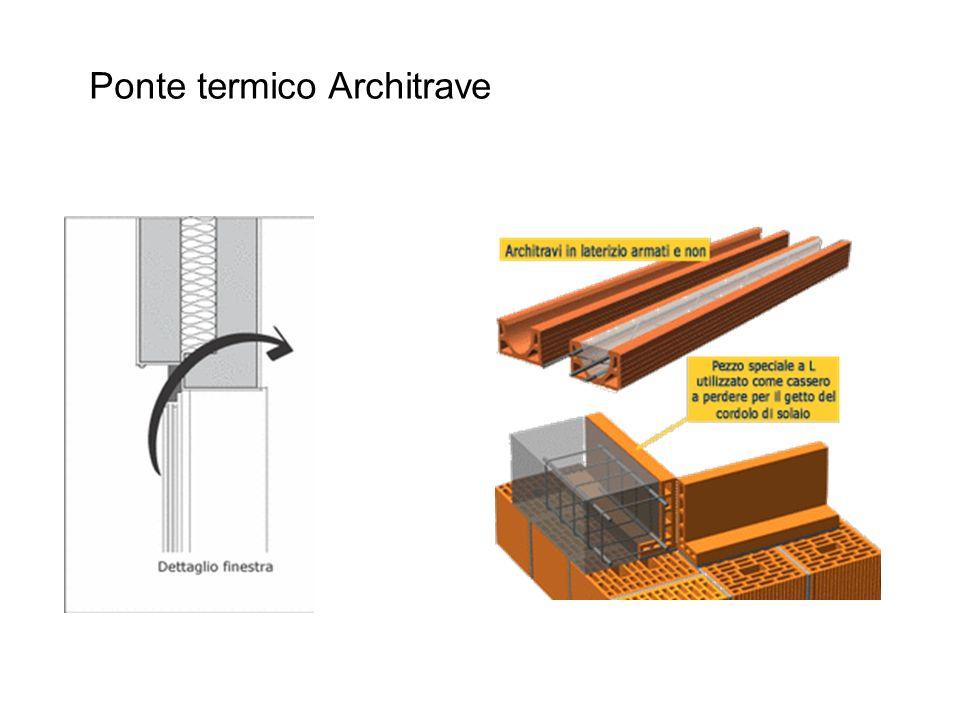 Ponte termico Architrave