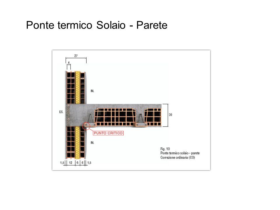 Ponte termico Solaio - Parete