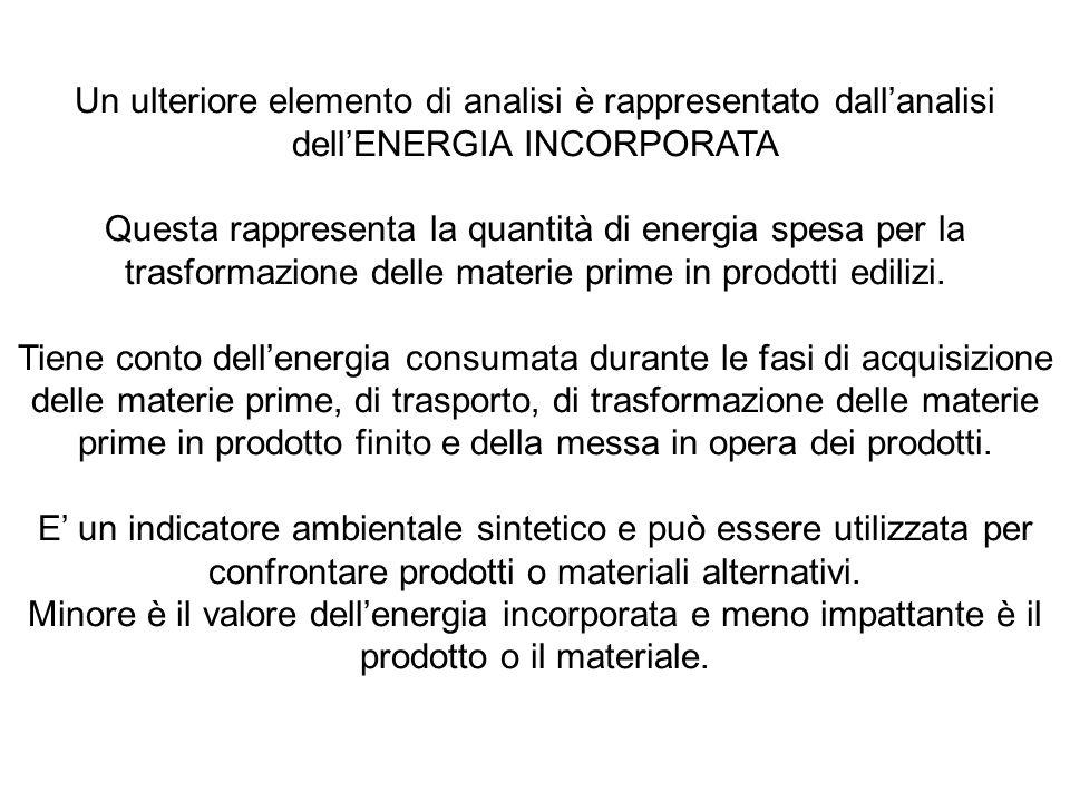 Un ulteriore elemento di analisi è rappresentato dallanalisi dellENERGIA INCORPORATA Questa rappresenta la quantità di energia spesa per la trasformaz