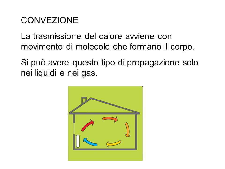 CONVEZIONE La trasmissione del calore avviene con movimento di molecole che formano il corpo. Si può avere questo tipo di propagazione solo nei liquid