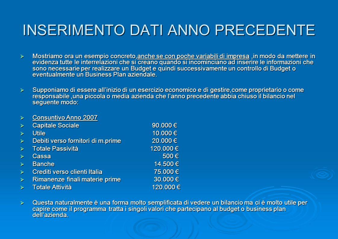 Il Flusso di cassa per gli acquisti fatti da Gennaio 2008 in poi sarà invece il seguente,gli esborsi per le Merci consegnate a Gennaio partono da Marzo ( 21.123 + Iva al 20 % = 25.348 con pagamento a 30 g.f.m.d.f.