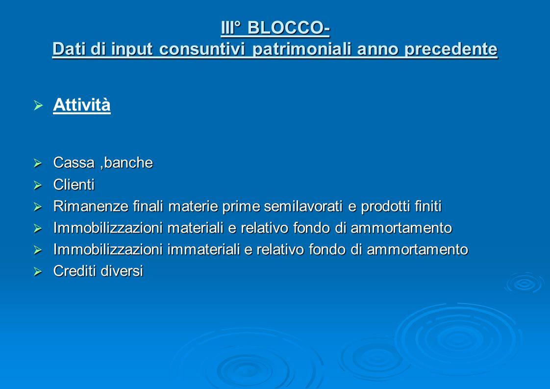 III° BLOCCO- Dati di input consuntivi patrimoniali anno precedente Attività Cassa,banche Cassa,banche Clienti Clienti Rimanenze finali materie prime s