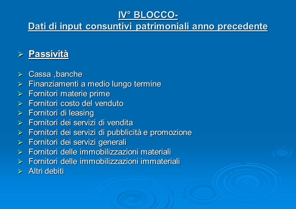 IV° BLOCCO- Dati di input consuntivi patrimoniali anno precedente Passività Passività Cassa,banche Cassa,banche Finanziamenti a medio lungo termine Fi
