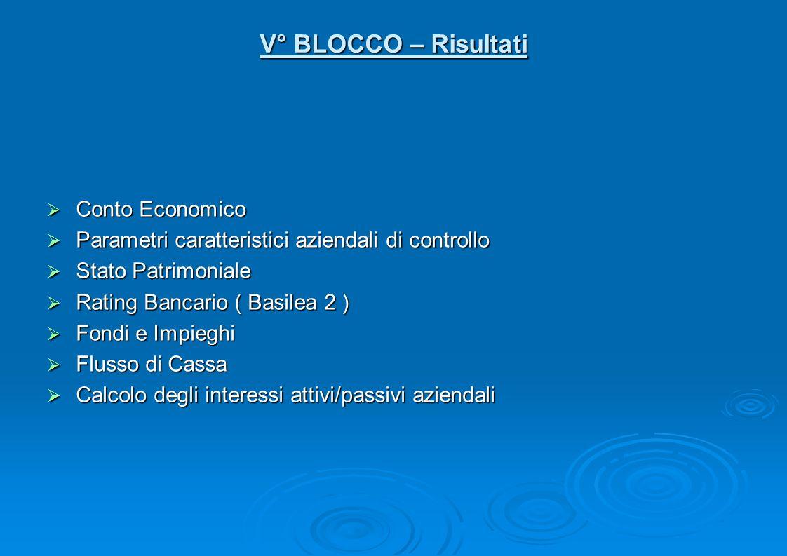 V° BLOCCO – Risultati Conto Economico Conto Economico Parametri caratteristici aziendali di controllo Parametri caratteristici aziendali di controllo