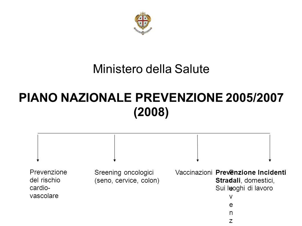 Ministero della Salute PIANO NAZIONALE PREVENZIONE 2005/2007 (2008) PrevenzPrevenz Prevenzione del rischio cardio- vascolare Sreening oncologici (seno