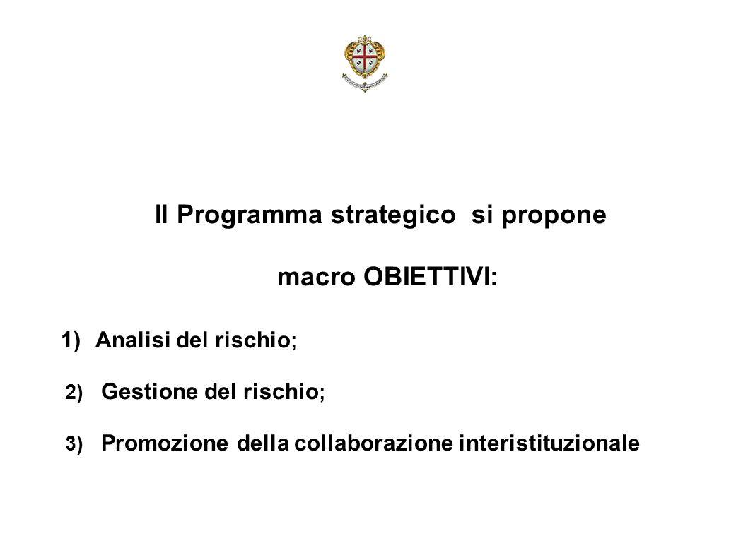 Il Programma strategico si propone macro OBIETTIVI: 1) Analisi del rischio ; 2) Gestione del rischio ; 3) Promozione della collaborazione interistituz
