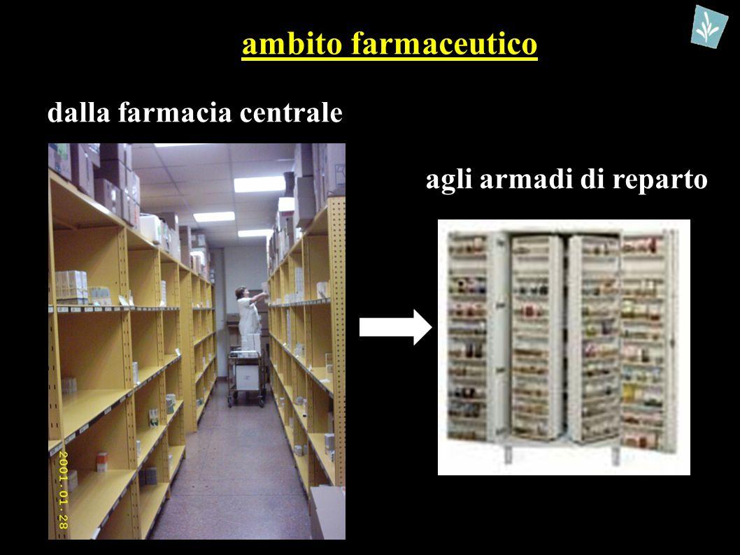 ambito farmaceutico dalla farmacia centrale agli armadi di reparto