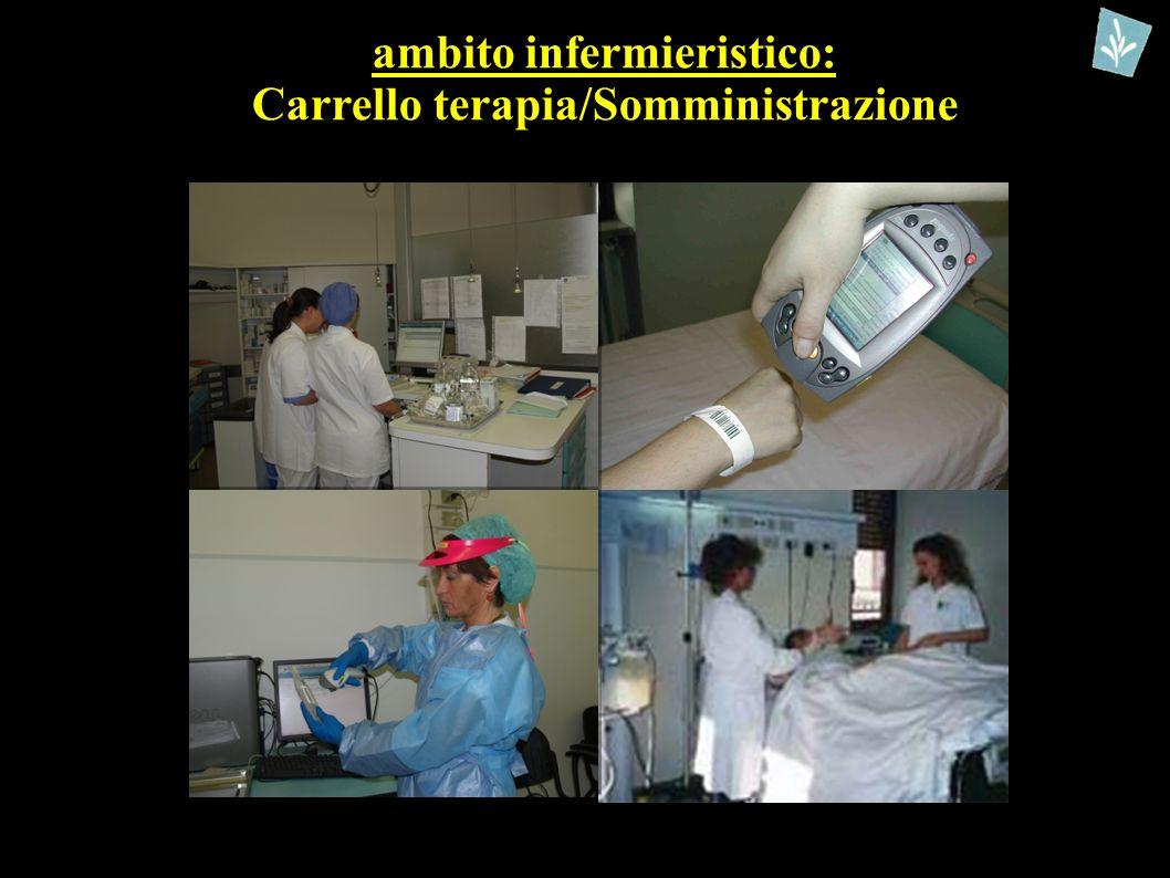 ambito infermieristico: Carrello terapia/Somministrazione
