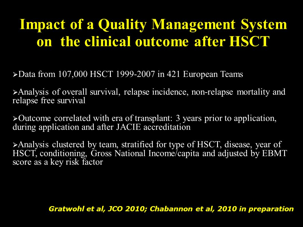 Impact of a Quality Management System on the clinical outcome after HSCT Data from 107,000 HSCT 1999-2007 in 421 European Teams Analysis of overall survival, relapse incidence, non-relapse mortality and relapse free survival Outcome correlated with era of transplant: 3 years prior to application, during application and after JACIE accreditation Analysis clustered by team, stratified for type of HSCT, disease, year of HSCT, conditioning, Gross National Income/capita and adjusted by EBMT score as a key risk factor Gratwohl et al, JCO 2010; Chabannon et al, 2010 in preparation