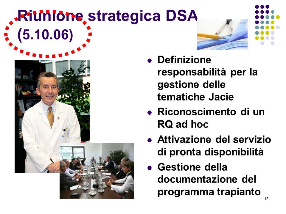 18 Riunione strategica DSA ( 5.10.06) Definizione responsabilità per la gestione delle tematiche Jacie Riconoscimento di un RQ ad hoc Attivazione del servizio di pronta disponibilità Gestione della documentazione del programma trapianto