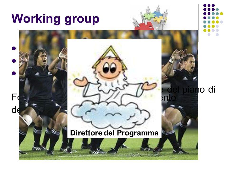 Working group Il Quality Manager Jacie I referenti Qualità Unità Clinica, LAB, CdR Il team ristretto Formazione del personale Attuazione del piano di miglioramento Direttore del Programma