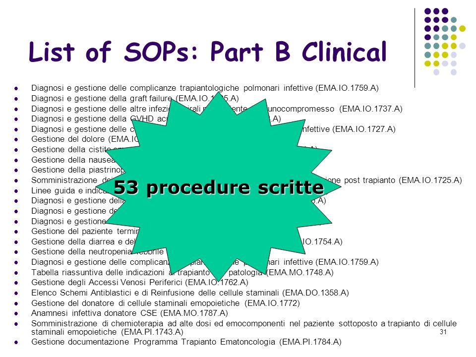 31 List of SOPs: Part B Clinical Diagnosi e gestione delle complicanze trapiantologiche polmonari infettive (EMA.IO.1759.A) Diagnosi e gestione della graft failure (EMA.IO.1735.A) Diagnosi e gestione delle altre infezioni virali nel paziente immunocompromesso (EMA.IO.1737.A) Diagnosi e gestione della GVHD acuta e cronica (EMA.IO.1738.A) Diagnosi e gestione delle complicanze trapiantologiche polmonari non infettive (EMA.IO.1727.A) Gestione del dolore (EMA.IO.1733.A) Gestione della cistite emorragica da agenti antiproliferativi (EMA.IO.1731.A) Gestione della nausea e del vomito (EMA.IO.1732.A) Gestione della piastrinopenia e del sanguinamento (EMA.IO.1730.A) Somministrazione dei fattori di crescita nella mobilizzazione e per la ricostituzione post trapianto (EMA.IO.1725.A) Linee guida e indicazioni alla terapia con Zevalin ad alte dosi (EMA.IO.1722.A) Diagnosi e gestione della infezione e della malattia da CMV (EMA.IO.1736.A) Diagnosi e gestione della malattia fungina (EMA.IO.1728.A) Diagnosi e gestione della malattia venoocclusiva del fegato (EMA.IO.1729.A) Gestione del paziente terminale (EMA.IO.1734.A) Gestione della diarrea e della stipsi nel paziente ematoncologico (EMA.IO.1754.A) Gestione della neutropenia febbrile (EMA.IO.1726.A) Diagnosi e gestione delle complicanze trapiantologiche polmonari infettive (EMA.IO.1759.A) Tabella riassuntiva delle indicazioni al trapianto per patologia (EMA.MO.1748.A) Gestione degli Accessi Venosi Periferici (EMA.IO.1762.A) Elenco Schemi Antiblastici e di Reinfusione delle cellule staminali (EMA.DO.1358.A) Gestione del donatore di cellule staminali emopoietiche (EMA.IO.1772) Anamnesi infettiva donatore CSE (EMA.MO.1787.A) Somministrazione di chemioterapia ad alte dosi ed emocomponenti nel paziente sottoposto a trapianto di cellule staminali emopoietiche (EMA.PI.1743.A) Gestione documentazione Programma Trapianto Ematoncologia (EMA.PI.1784.A) 53 procedure scritte