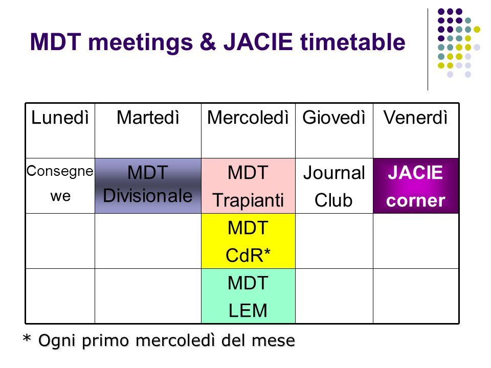 MDT meetings & JACIE timetable MDT LEM MDT CdR* JACIE corner Journal Club MDT Trapianti MDT Divisionale VenerdìGiovedìMercoledìMartedìLunedì * Ogni primo mercoledì del mese Consegne we