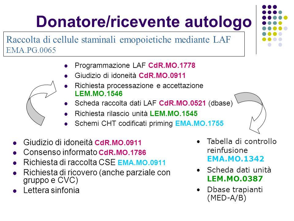 Donatore/ricevente autologo Giudizio di idoneità CdR.MO.0911 Consenso informato CdR.