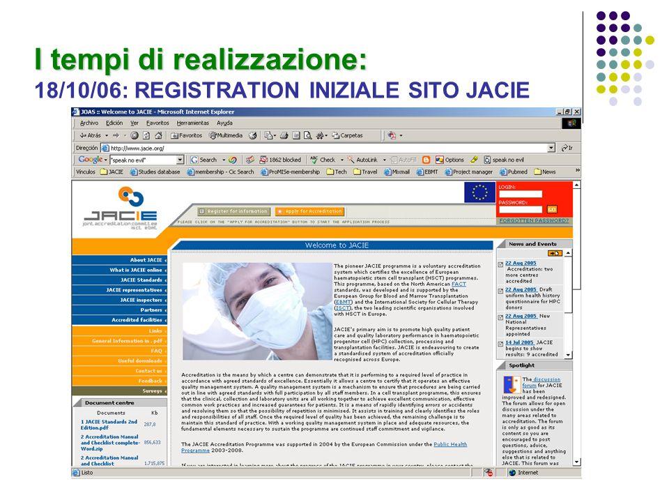 I tempi di realizzazione: I tempi di realizzazione: 18/10/06: REGISTRATION INIZIALE SITO JACIE