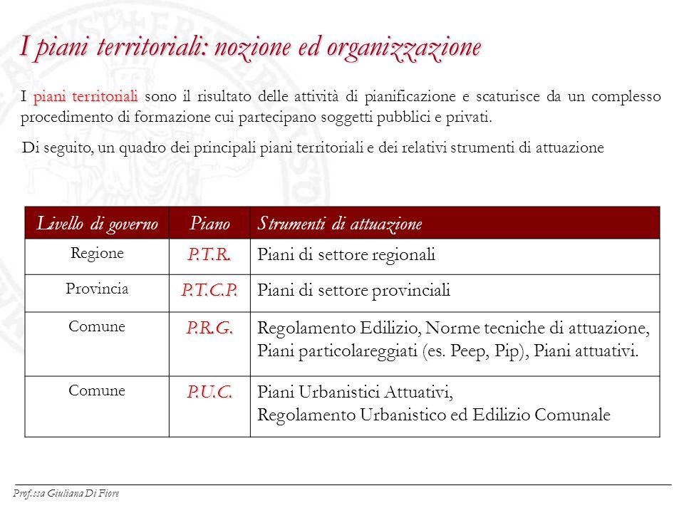 I piani territoriali: nozione ed organizzazione piani territoriali I piani territoriali sono il risultato delle attività di pianificazione e scaturisce da un complesso procedimento di formazione cui partecipano soggetti pubblici e privati.