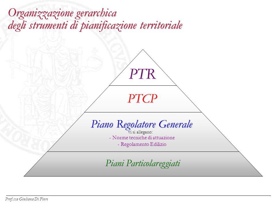 Organizzazione gerarchica degli strumenti di pianificazione territoriale Piano Regolatore Generale vi si allegano : - Norme tecniche di attuazione - Regolamento Edilizio Piani Particolareggiati PTCP PTR Prof.ssa Giuliana Di Fiore