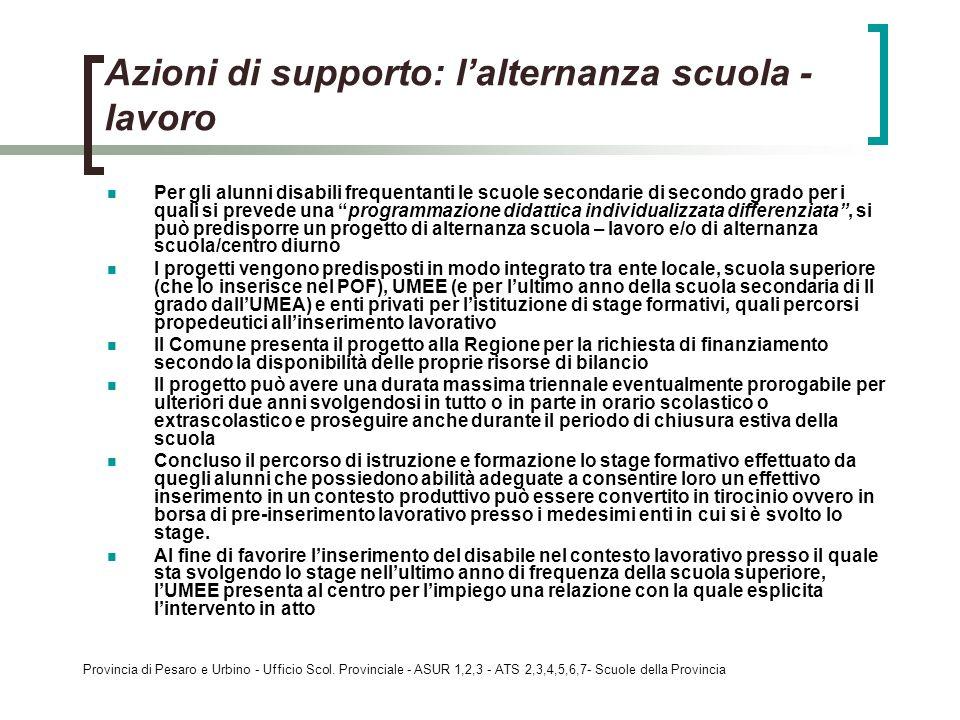 Provincia di Pesaro e Urbino - Ufficio Scol. Provinciale - ASUR 1,2,3 - ATS 2,3,4,5,6,7- Scuole della Provincia Azioni di supporto: lalternanza scuola