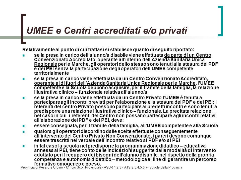 Provincia di Pesaro e Urbino - Ufficio Scol. Provinciale - ASUR 1,2,3 - ATS 2,3,4,5,6,7- Scuole della Provincia UMEE e Centri accreditati e/o privati