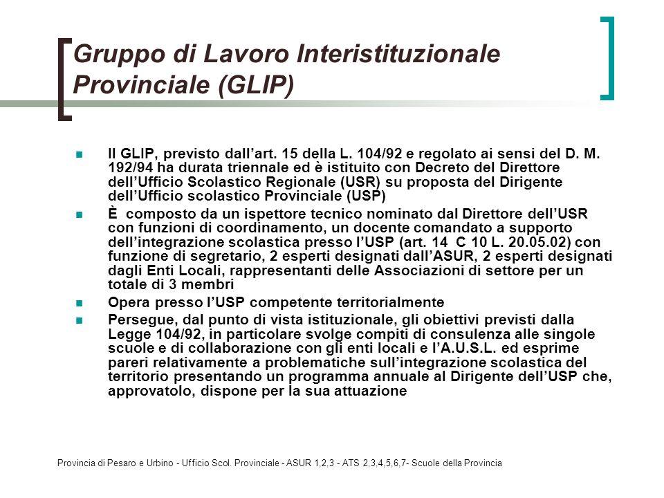 Provincia di Pesaro e Urbino - Ufficio Scol. Provinciale - ASUR 1,2,3 - ATS 2,3,4,5,6,7- Scuole della Provincia Gruppo di Lavoro Interistituzionale Pr