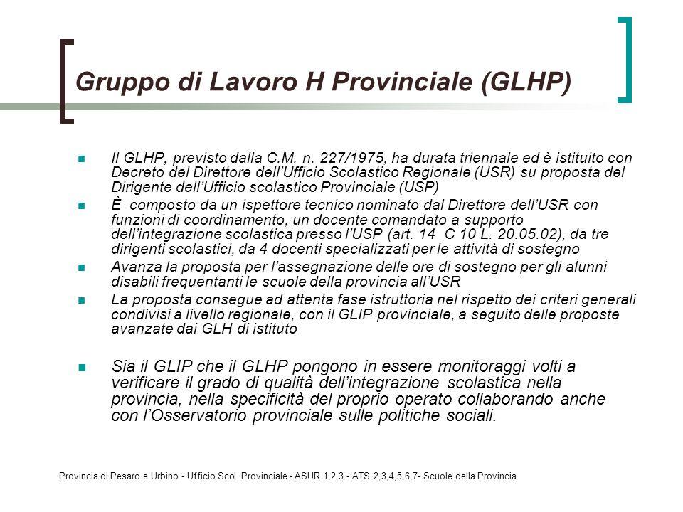 Provincia di Pesaro e Urbino - Ufficio Scol. Provinciale - ASUR 1,2,3 - ATS 2,3,4,5,6,7- Scuole della Provincia Gruppo di Lavoro H Provinciale (GLHP)