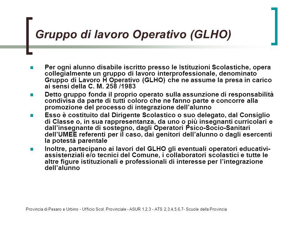 Provincia di Pesaro e Urbino - Ufficio Scol. Provinciale - ASUR 1,2,3 - ATS 2,3,4,5,6,7- Scuole della Provincia Gruppo di lavoro Operativo (GLHO) Per