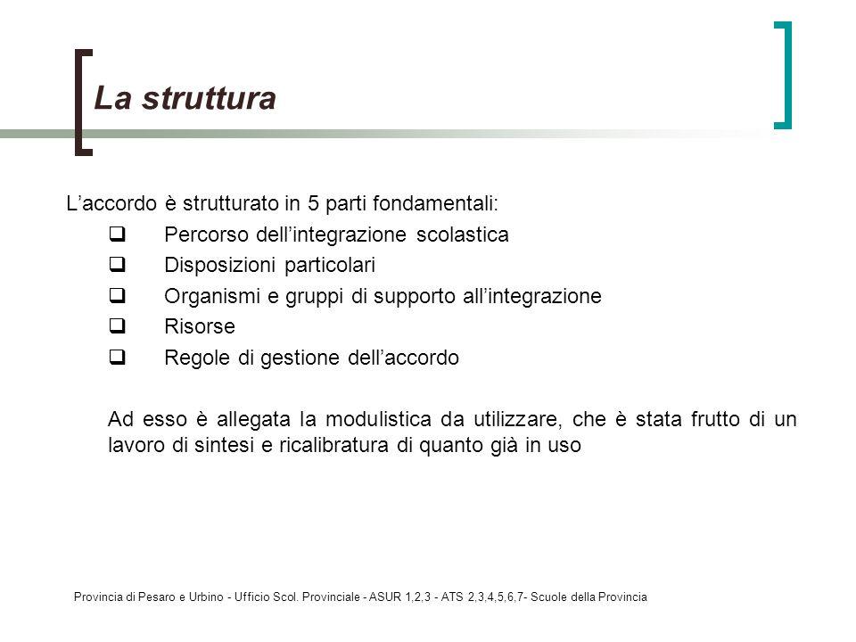 Provincia di Pesaro e Urbino - Ufficio Scol. Provinciale - ASUR 1,2,3 - ATS 2,3,4,5,6,7- Scuole della Provincia La struttura Laccordo è strutturato in
