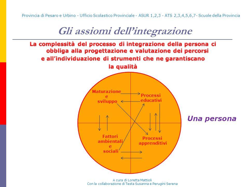 Gli assiomi dellintegrazione Maturazione e sviluppo Processi apprenditivi Processi educativi Fattori ambientali e sociali A cura di Loretta Mattioli C