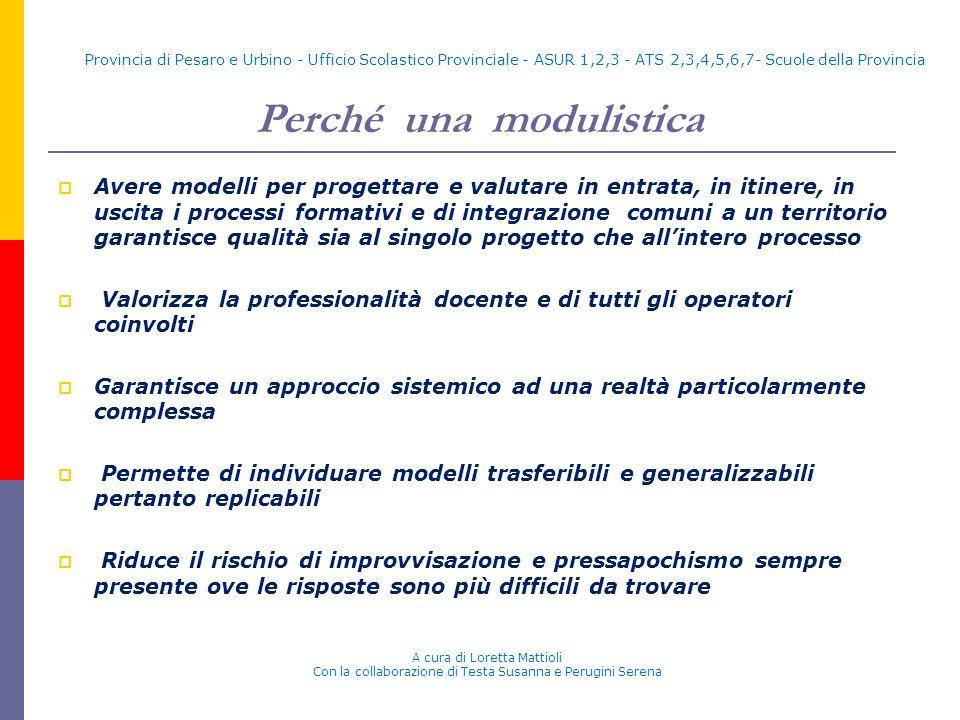 Provincia di Pesaro e Urbino - Ufficio Scol.