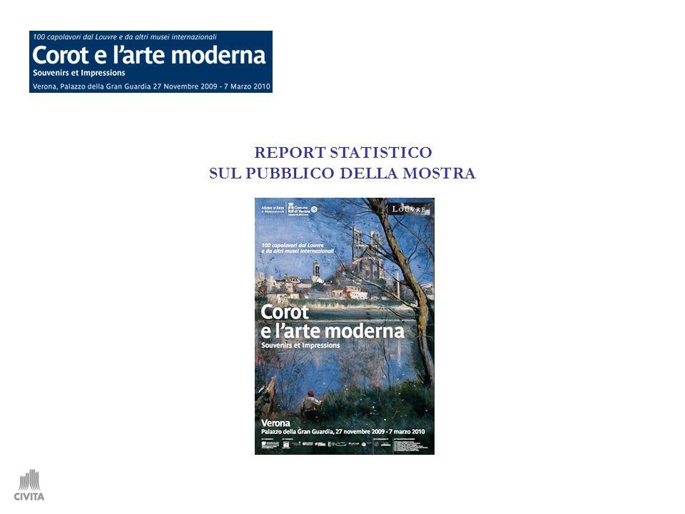 REPORT STATISTICO SUL PUBBLICO DELLA MOSTRA