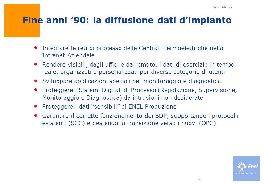 Uso: Aziendale 12 Fine anni 90: la diffusione dati dimpianto Integrare le reti di processo delle Centrali Termoelettriche nella Intranet Aziendale Ren