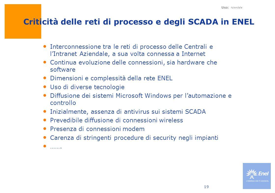 Uso: Aziendale 19 Criticità delle reti di processo e degli SCADA in ENEL Interconnessione tra le reti di processo delle Centrali e lIntranet Aziendale