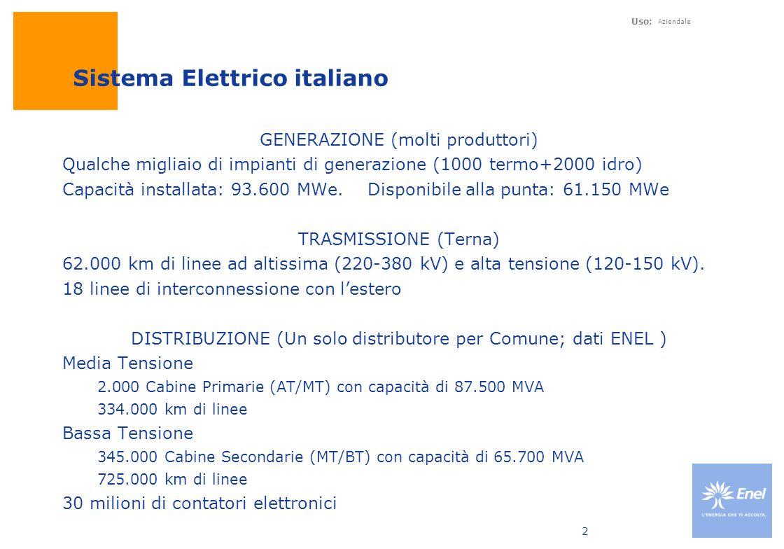 Uso: Aziendale 2 Sistema Elettrico italiano GENERAZIONE (molti produttori) Qualche migliaio di impianti di generazione (1000 termo+2000 idro) Capacità