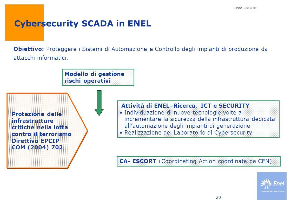 Uso: Aziendale 20 Cybersecurity SCADA in ENEL Obiettivo: Proteggere i Sistemi di Automazione e Controllo degli impianti di produzione da attacchi info