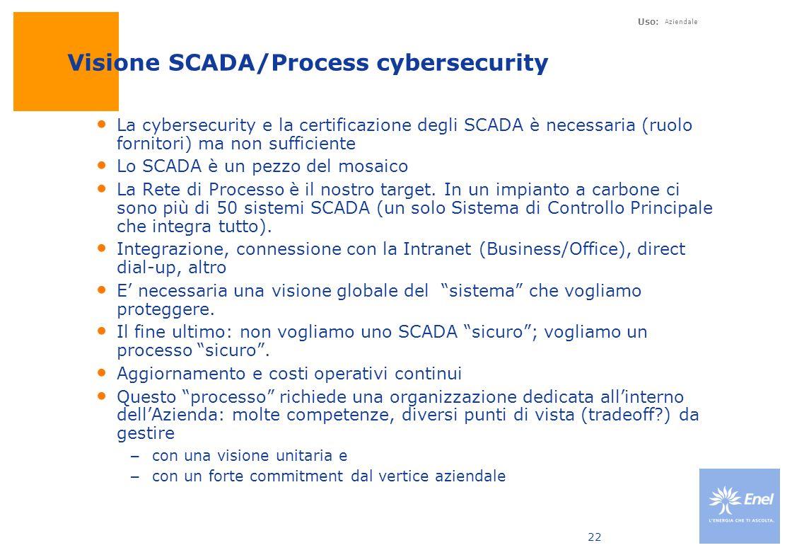 Uso: Aziendale 22 Visione SCADA/Process cybersecurity La cybersecurity e la certificazione degli SCADA è necessaria (ruolo fornitori) ma non sufficien