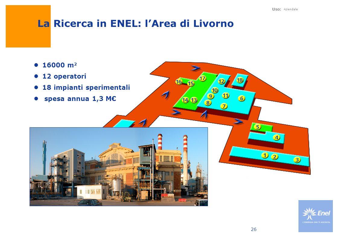 Uso: Aziendale 26 16000 m 2 12 operatori 18 impianti sperimentali spesa annua 1,3 M La Ricerca in ENEL: lArea di Livorno